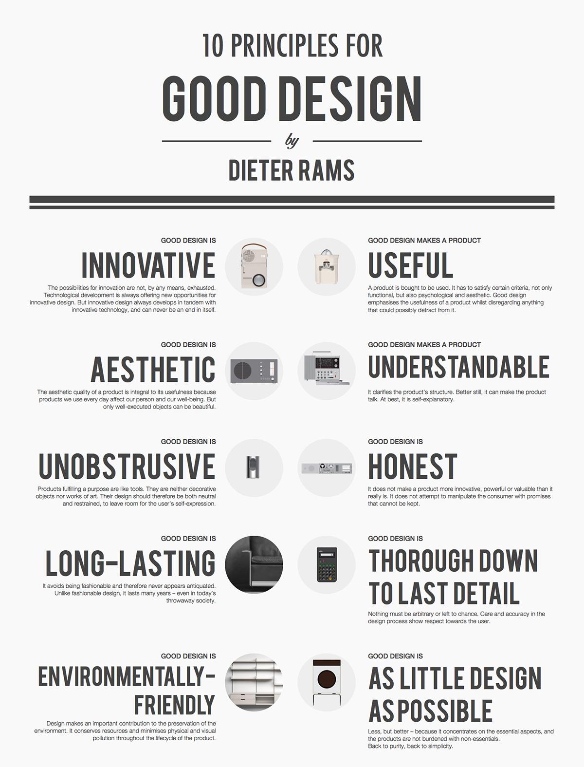 10 Regole Buon Design - Dieter Rams Infographic